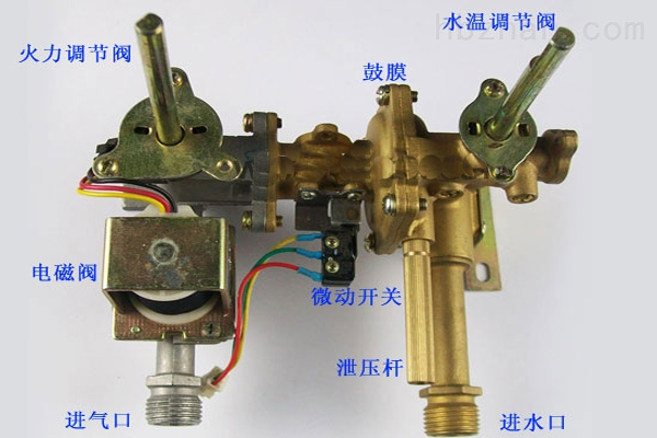 燃气热水器电磁阀线圈原理是什么?