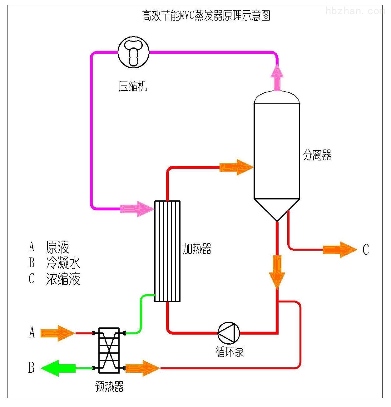 电路 电路图 电子 户型 户型图 平面图 原理图 1252_1304