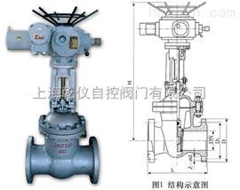 Z9B41H-40C矿用隔爆型电动闸阀Z9B41H-25C DN250