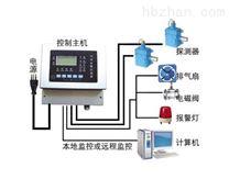 固定式氧氣報警器