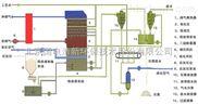 旋汇耦合湿法脱硫技术原理