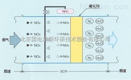 电路 电路图 电子 原理图 445_272