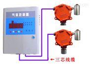 甲烷氣體探測器進口傳感器甲烷濃度檢測儀器可燃氣體濃度報警器