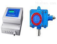 煤气浓度检测仪