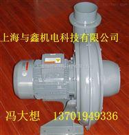 TB-125-2.2KW锅炉热风循环风机-燃烧机隔热风机-吹膜风机