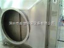 惡臭氣體(工業廢氣)光解淨化