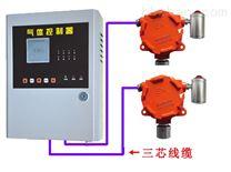 二氧化碳濃度探測儀器