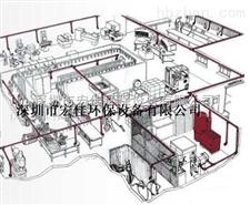 HJ-ZY-05中央集塵機操作原理圖