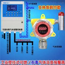 煉鋼煉鐵廠車間有毒有害氣體報警器