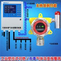 煉鋼煉鐵廠車間氣體探測儀器