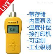 便攜式VOC氣體檢測儀