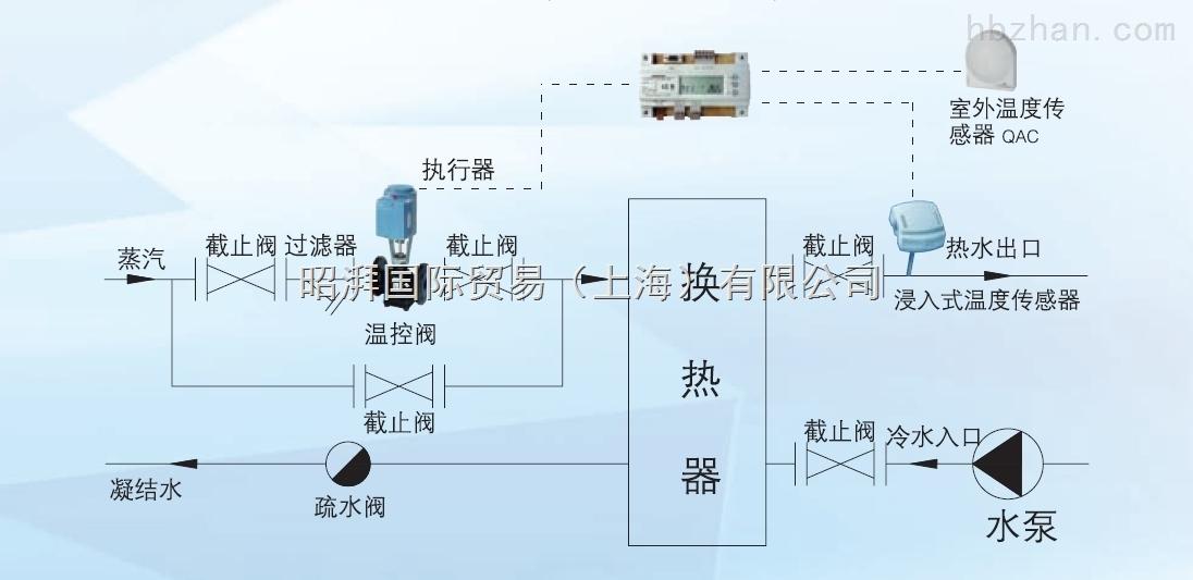 国产电动温控阀生产厂家 水水换热器