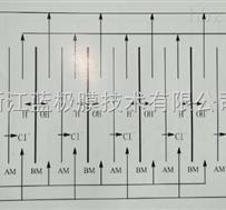 电渗析小试设备