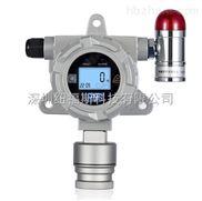 深圳在線式氮氣檢測儀生產廠家