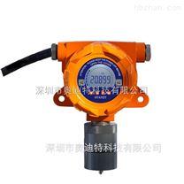 電廠氨氣監測儀