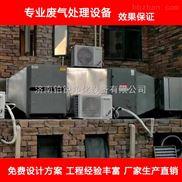山东制药厂废气治理系统