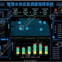 GIS无线远传城市智慧水务物联网信息平台