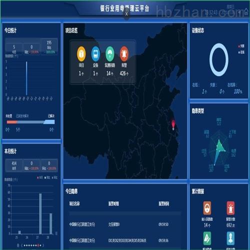 银行智慧用电管理 银行网点安全用电方案