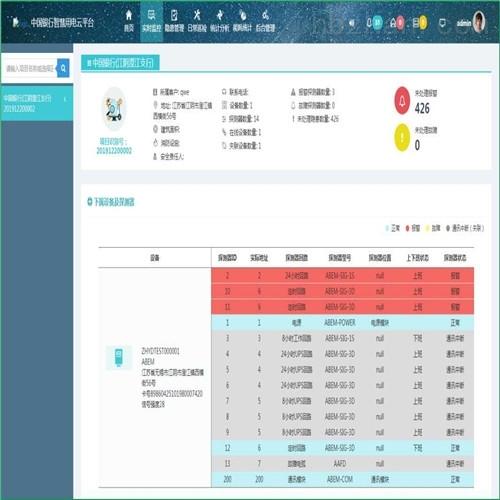 银行电气火灾监测系统 银行安全用电管理