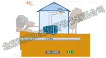 地源热泵系统节能分析