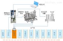 酸碱在线自动控制补加系统