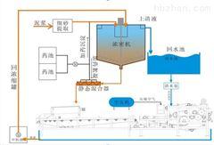 SL洗砂泥浆脱水机主要部件的结构及工作状态