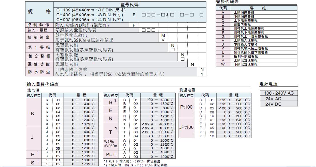 rex-c100fk02-m*an接线图