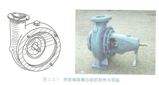 单级单吸离心泵泵壳与泵座
