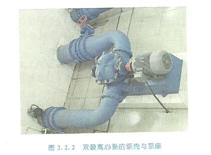 双吸离心泵的泵壳与泵座