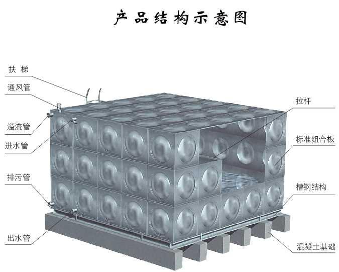 不锈钢组合式水箱结构图