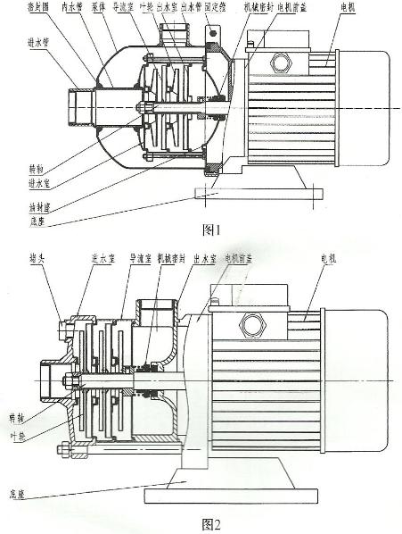小型不锈钢多级卧式离心泵结构图