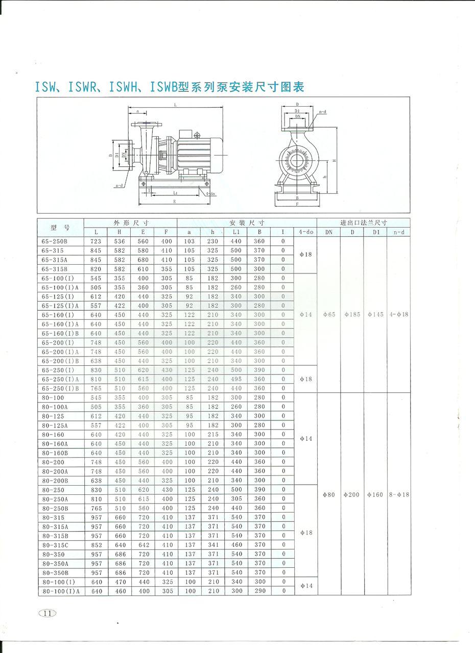卧式离心泵安装尺寸图