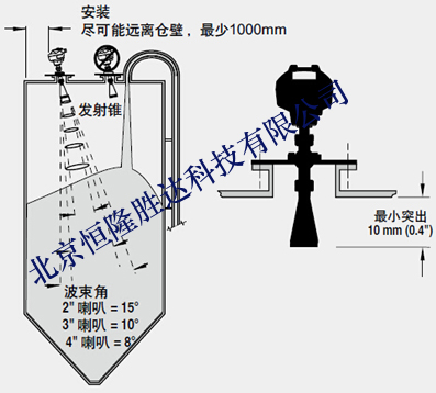 lr260雷达物位计  sitrans lr260雷达传感器具有过程智能化回声处理和