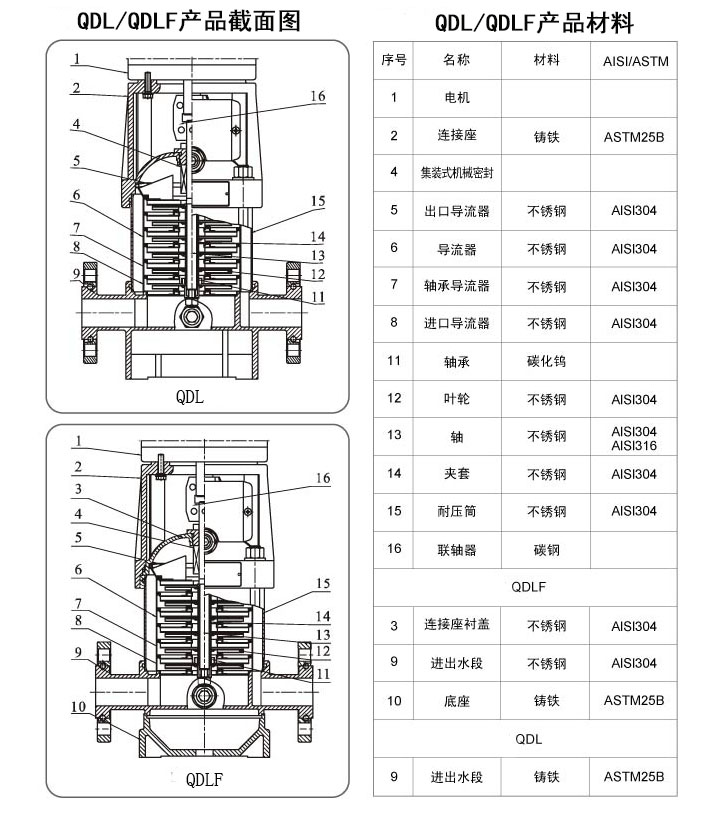 锅炉给水泵结构图