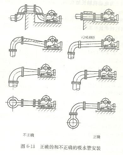 自吸泵吸水管路的安装