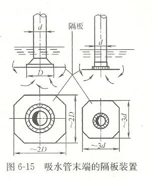 自吸泵吸水管隔板装置