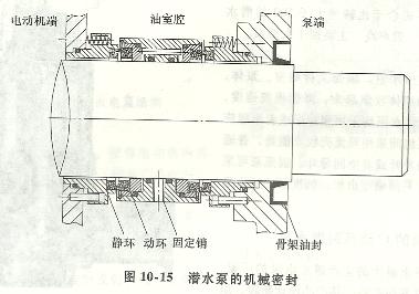 潜水泵机械密封