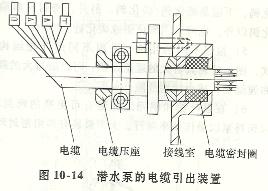 潜水泵电缆引出装置