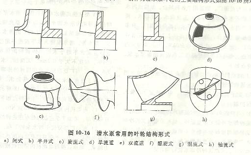 潜水泵常用叶轮结构形式