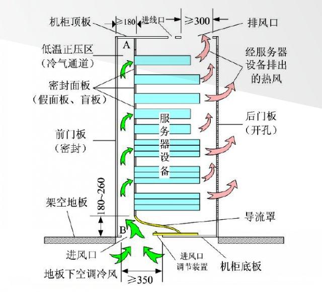宽带光纤玻璃接线图