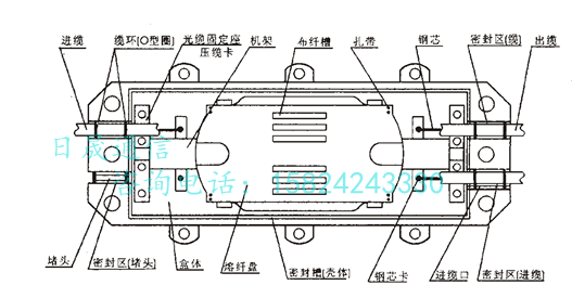 电路 电路图 电子 工程图 平面图 原理图 527_275