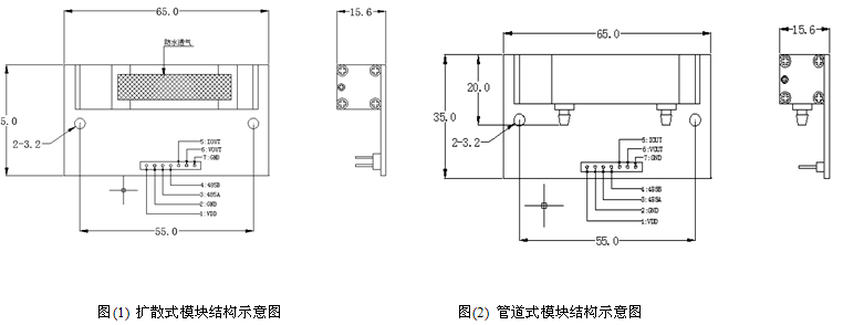 器模块结构示意图