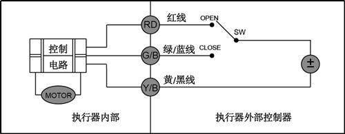 C-15N、Q微型��娱y�T