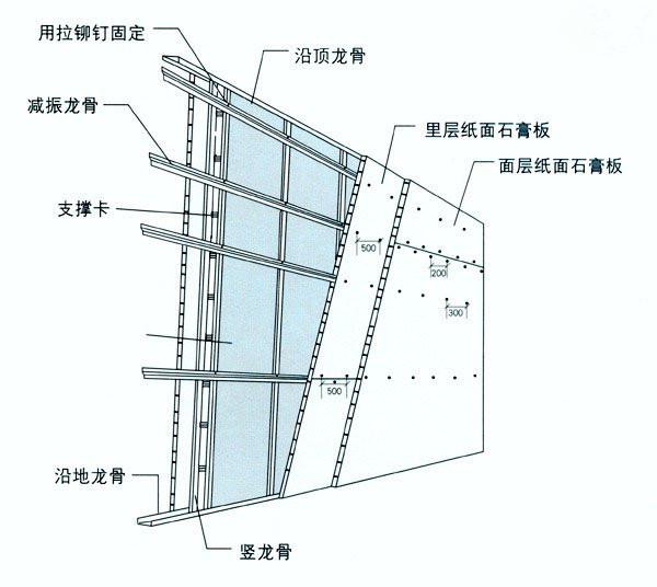 石膏板大厅吊顶施工图