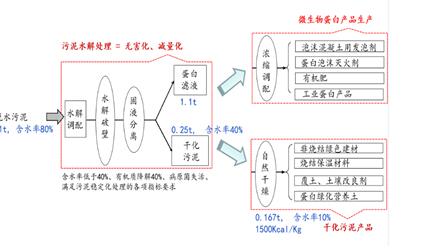 电路 电路图 电子 原理图 430_250