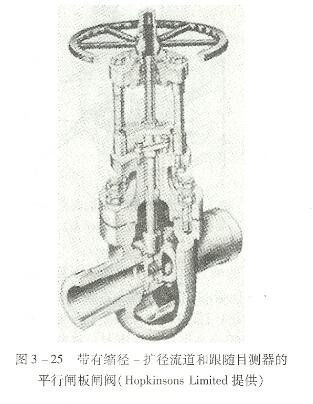 平板閘閥結構圖