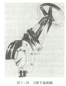 刀形平板閘閥結構圖