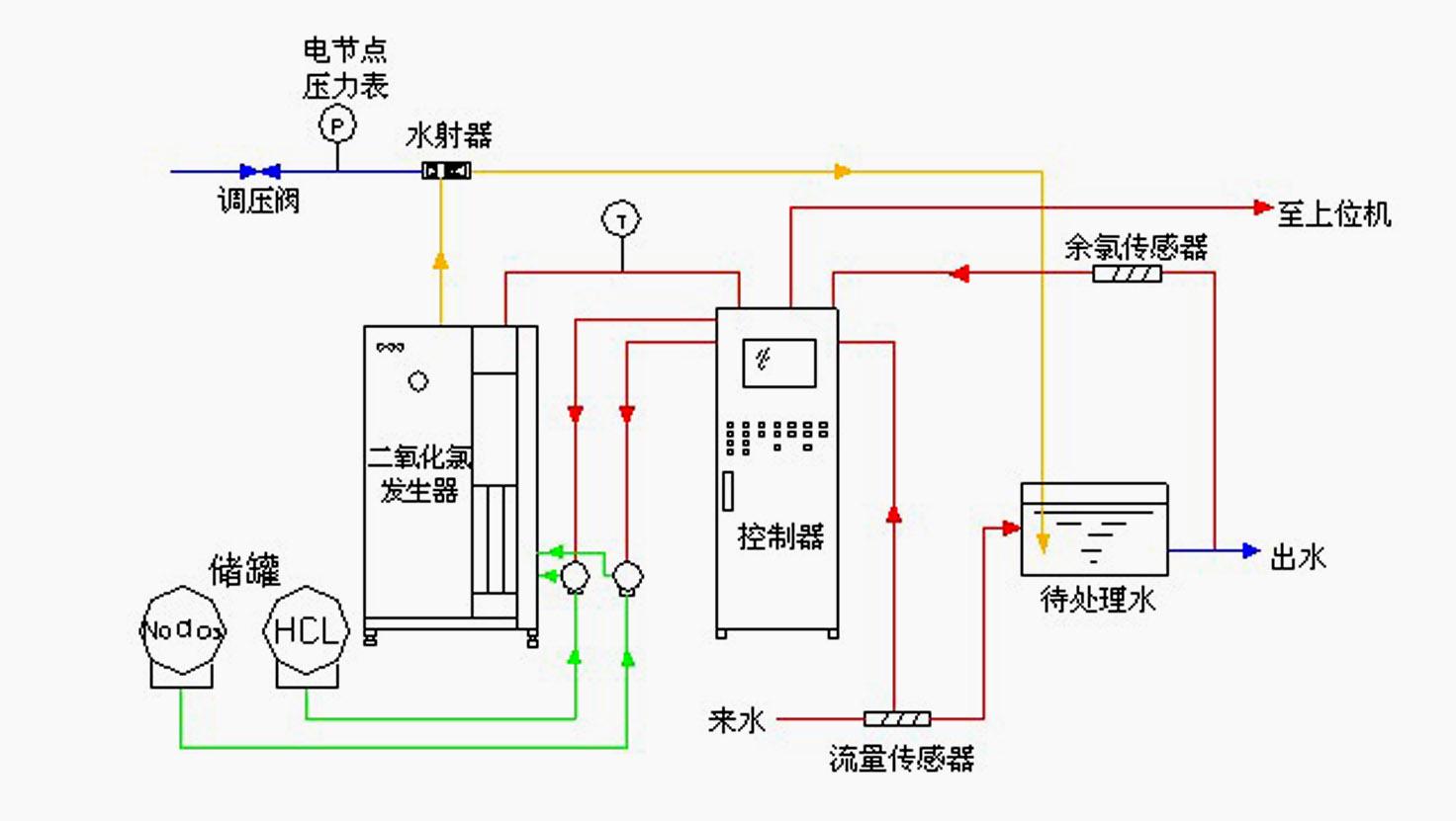 低压循环桶工作原理图