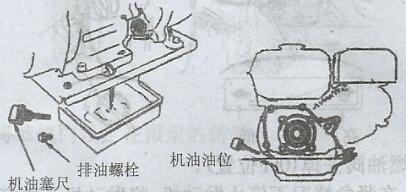 小型汽油机水泵机油油位