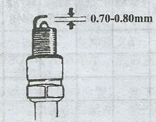 汽油机水泵火花塞